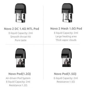 Replacement Pod Coils Guide for pod system Smok Novo and Novo 2