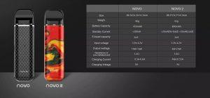 Novo & Novo 2 Comparison by Smoktech