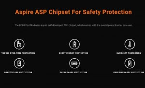 Aspire BP80 Chip and Safety Features